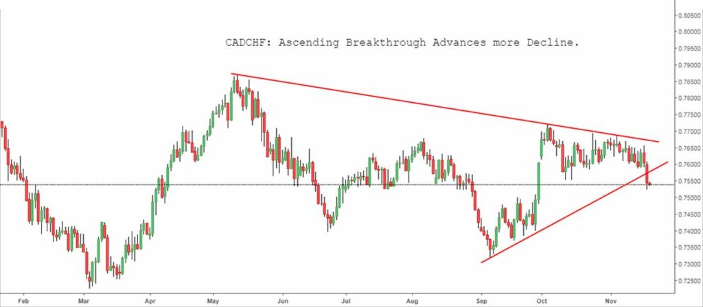 Forex-chart-technical-analyst-India, Currency-exchange-trade-idea-Classes, Free-forex-trade-Ideas, Forex-trade-analyst, Chart-trade-analysis