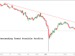 chfjpy news, chfjpy fxstreet, chfjpy trading_ideas, chfjpy tradingview, chfjpy analysis, chfjpy buy or sell