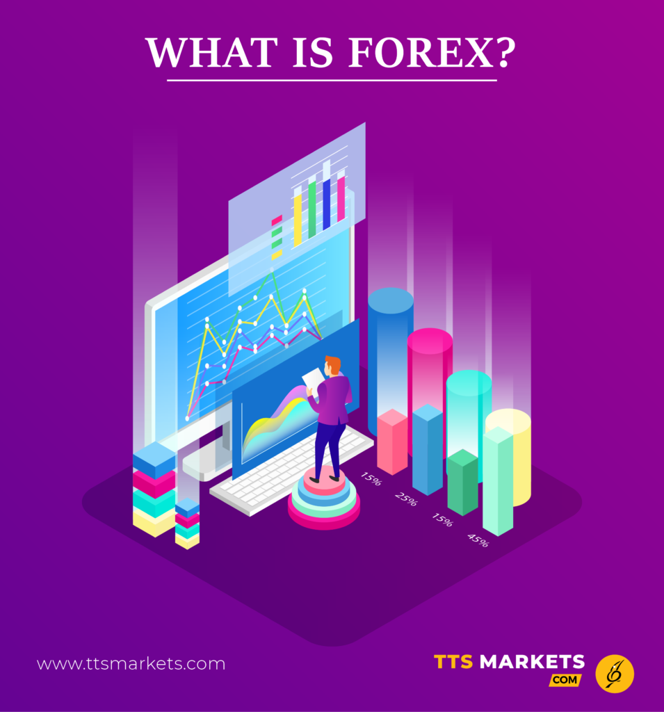 what is forex| how forex trade worksttsmarkets