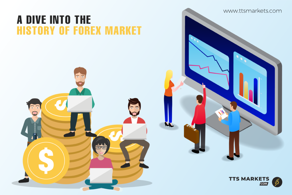 The History of Forex Market| TTSMarkets.com