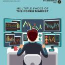 Multiple faces of the Forex Market